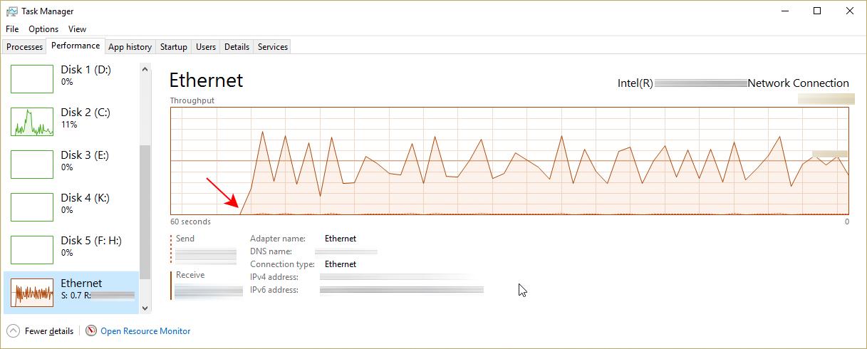 Download von Adobe Fuse: Activity Viewer